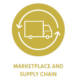 Marketplace and Supplychain