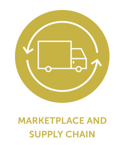 marketplace_supplychain