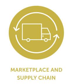 marketplace_supplychain